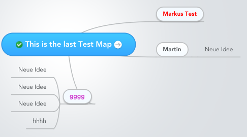 Mind Map: This is the last Test Map