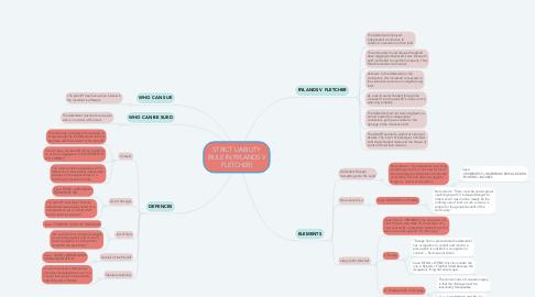 Mind Map: STRICT LIABILITY (RULE IN RYLANDS V FLETCHER)