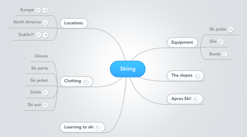 Mind Map: Skiing