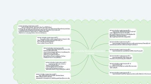 Mind Map: การประเมินโดยใช้แบบแผนสุขภาพของกอร์ดอน 11 แบบแผน