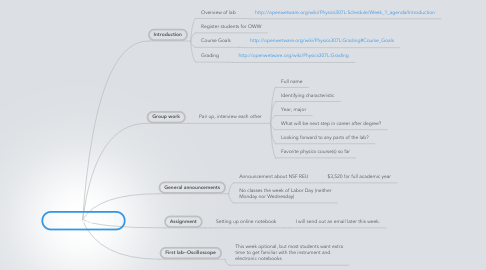 Mind Map: Junior Lab Lecture 1