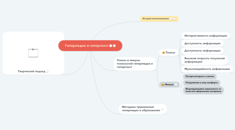 Mind Map: Гипермедиа и гипертекст