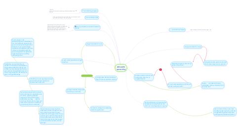 Mind Map: seksueele opvoeding