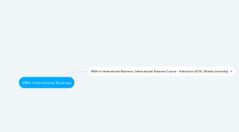 Mind Map: MBA International Business