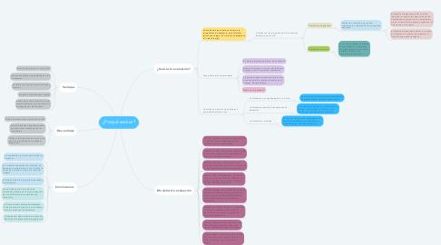 Mind Map: ¿Porqué evaluar?