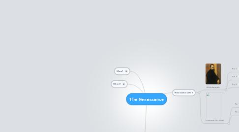 Mind Map: The Renaissance
