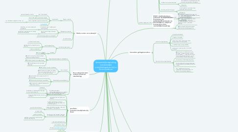 Mind Map: Verstandelijke beperking (verstandelijke ontwikkelingsstoornis) oa Down-syndroom