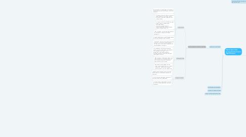 Mind Map: Современные основы обучения. Культурологическое образование
