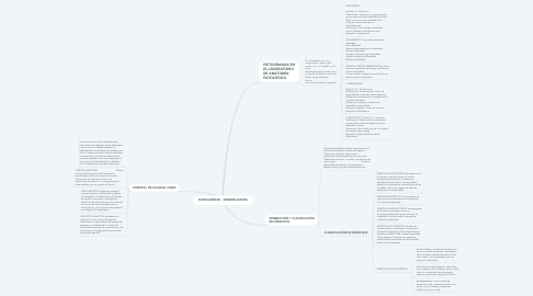 Mind Map: BIOSEGURIDAD - GENERALIDADES