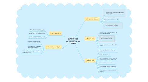 Mind Map: CÓMO PUEDO TRANSPORTAR CREATIVAMENTE MIS CLASES