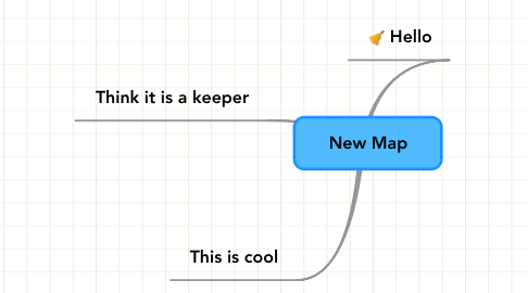 Mind Map: New Map
