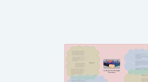Mind Map: La deuda una estrategia Financiera