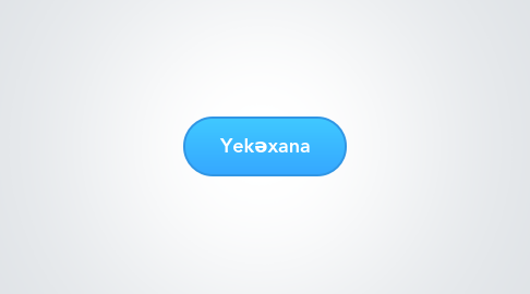 Mind Map: Yekəxana