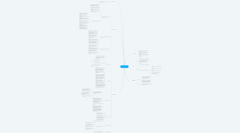 Mind Map: DEFAMATION