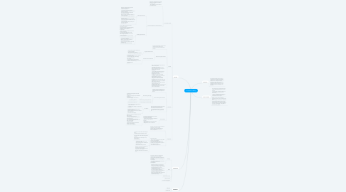 Mind Map: Occupiers' Liablity