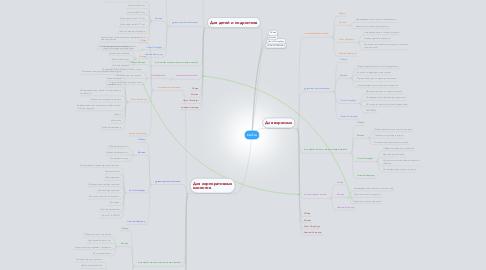 Mind Map: Cref.ru