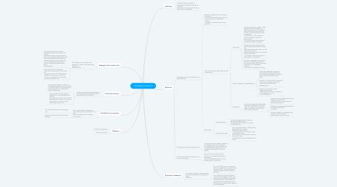 Mind Map: VICARIOUS LIABILITY