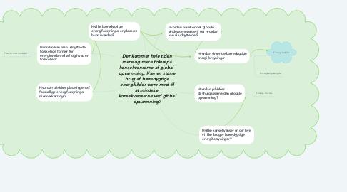 Mind Map: Der kommer hele tiden mere og mere fokus på konsekvenserne af global  opvarmning. Kan en større brug af bæredygtige energikilder være med til at mindske  konsekvenserne ved global opvarmning?