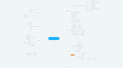 Mind Map: Magik Minds Sitemap