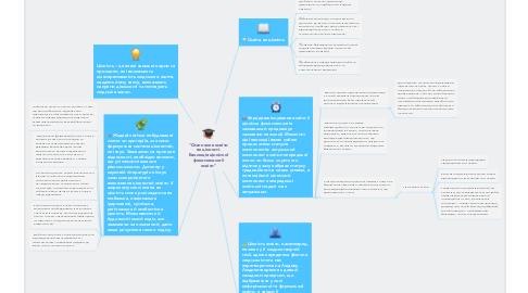 """Mind Map: """"Осягнення освіти як цінності. Еволюція ціннісної феноменології освіти"""""""