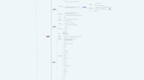 Mind Map: Obsolete