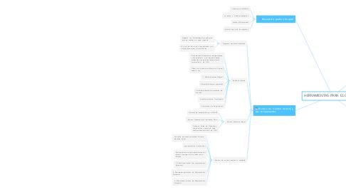 Mind Map: HERRAMIENTAS  PARA  EL CONTROL