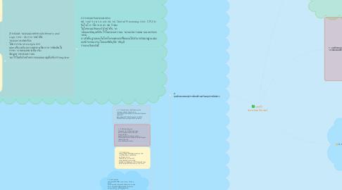 Mind Map: บทที่3  ระบบคอมพิวเตอร์