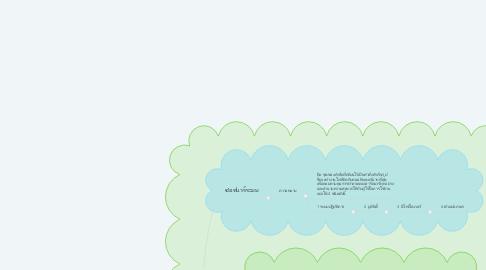 Mind Map: ซอฟแวร์