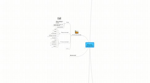 Mind Map: TD Bruxelles -Septembre 2011