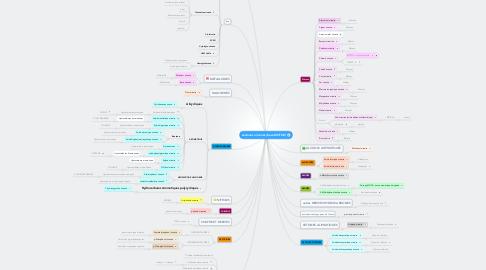 Mind Map: examens urinaires (base BIOTOX)