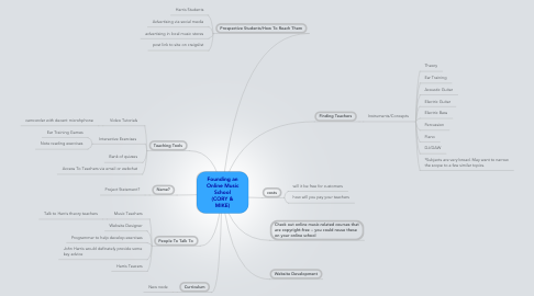 Mind Map: Founding an Online Music School (CORY & MIKE)