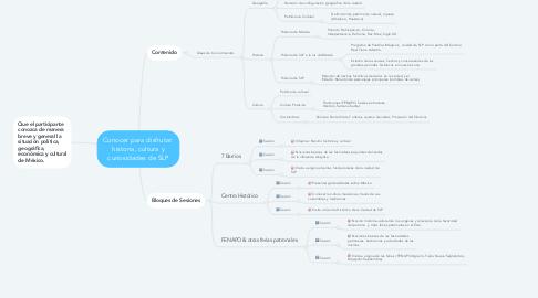 Mind Map: Conocer para disfrutar: historia, cultura y curiosidades de SLP