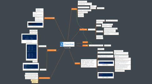 Mind Map: PowerShell
