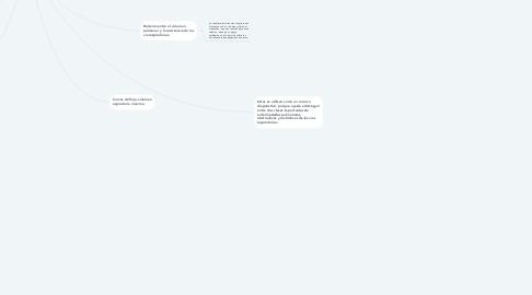 Mind Map: Mecánica del Sistema Respiratorio