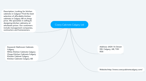 Mind Map: Cowry Cabinets Calgary Ltd
