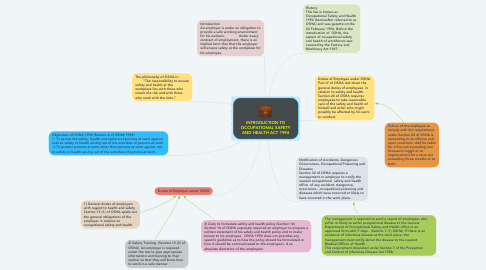 Mind Map: INTRODUCTION TO OCCUPATIONAL SAFETY AND HEALTH ACT 1994