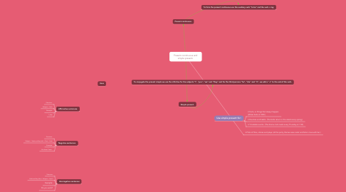 Mind Map: Present continuous and simple present.