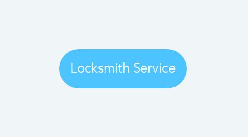 Mind Map: Locksmith Service