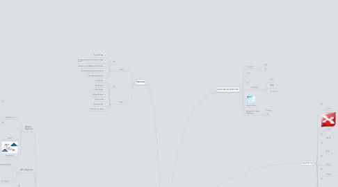 Mind Map: CC ConsultingWeek 2012 Digital Banking Gen Y Toolkit