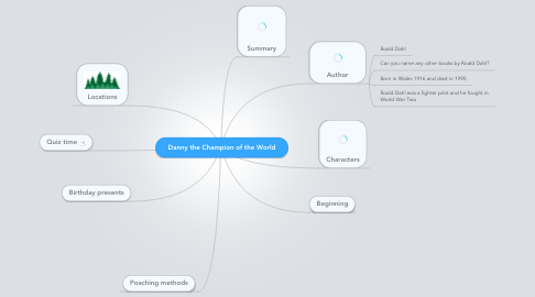 Mind Map: Danny the Champion of the World