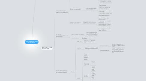 Mind Map: TIPOS DE INVESTIGACIONES CUANTITATIVAS