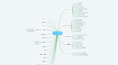 Mind Map: V3PJ_販売戦略