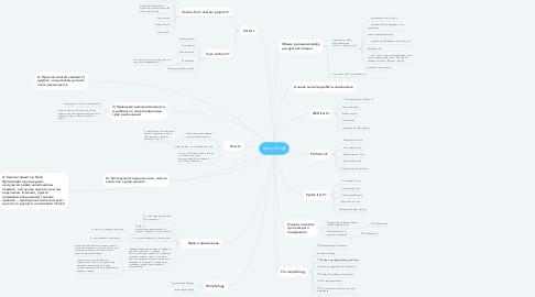Mind Map: Spacy-RU