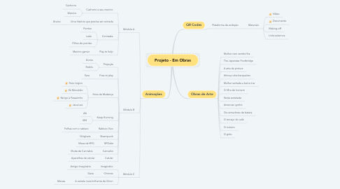 Mind Map: Projeto - Em Obras