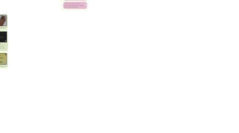 Mind Map: Системи тестування, використання тестів для різних видів контролю, проектування тестових завдань. Валідність систем оцінки знань. Формувальне оцінювання та засоби для його впровадження.