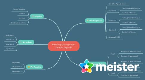 Mind Map: Meeting Management Sample Agenda