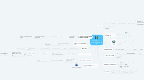 Mind Map: SOCIEDAD CIVIL Y CONSTRUCCION DE PAZ