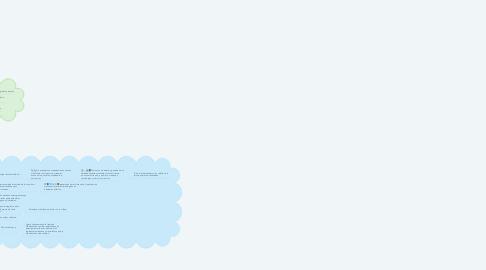 Mind Map: MODELO DE INVESTIGACIÓN Y POLOS DE LA MISMA.