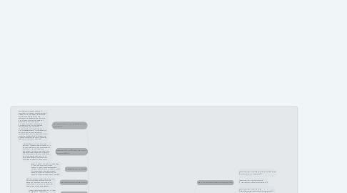 Mind Map: Этюды по истории поведения: Обезьяна. Примитив. Ребенок.