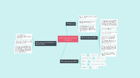 Mind Map: HTML( Hypertext Markup Language )